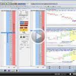 "Live Trading Of ""The Perfect Day Trading Setup"""